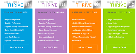 Le-Vel Thrive Product Reviews