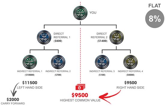 How Do You Make Money With InclusiveFX