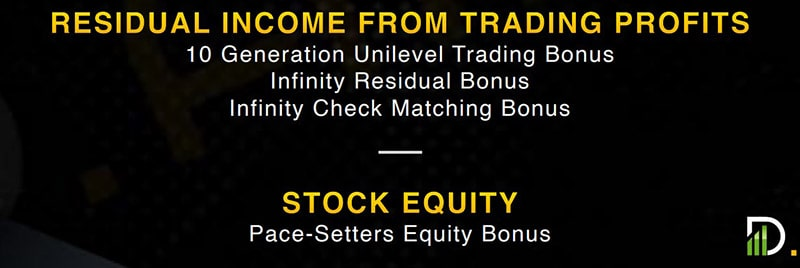 Daisy Tron Residual Income and Stock Equity in Endotech