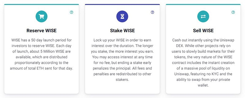 Wise Token Products Services Review