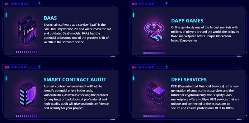 Eclipcity Global Products Services Smart Contracts