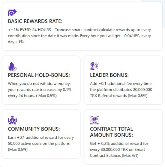 TronCase ROI and Smart Contract Chart Details