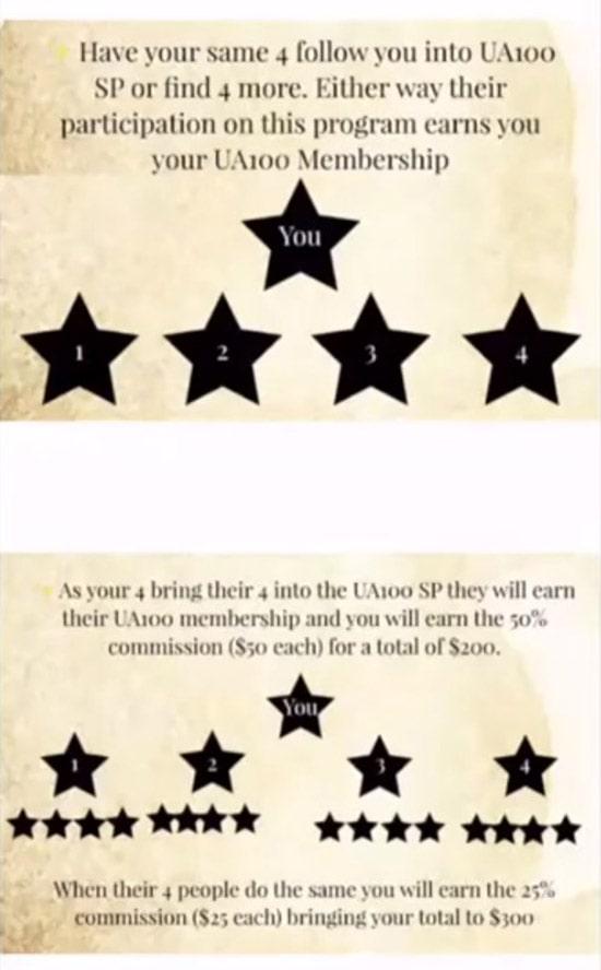 Universal Abundance Compensation Plan