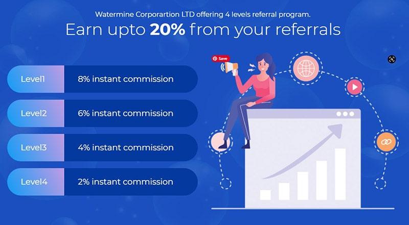WaterMine Referral Compensation Plan Chart