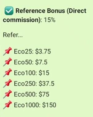 GreenGold Referral Fast Start Bonus Chart