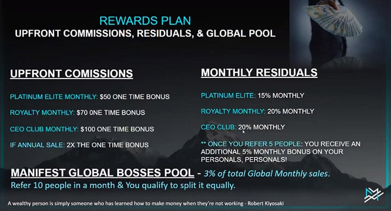 Manifest FX Rewards Plan AI Software Profit and Compensation Plan