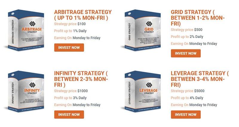 Botfinity Trading Strategys