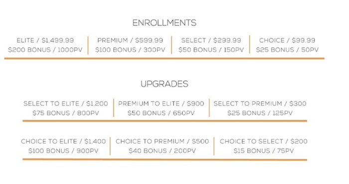 iGenius Global Fast Start and Upgrade Commissions